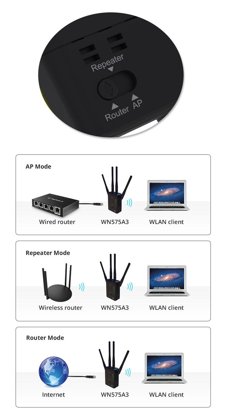 WN575A3 AERIAL D4 – AC1200 Dual-band Wireless AP/Range