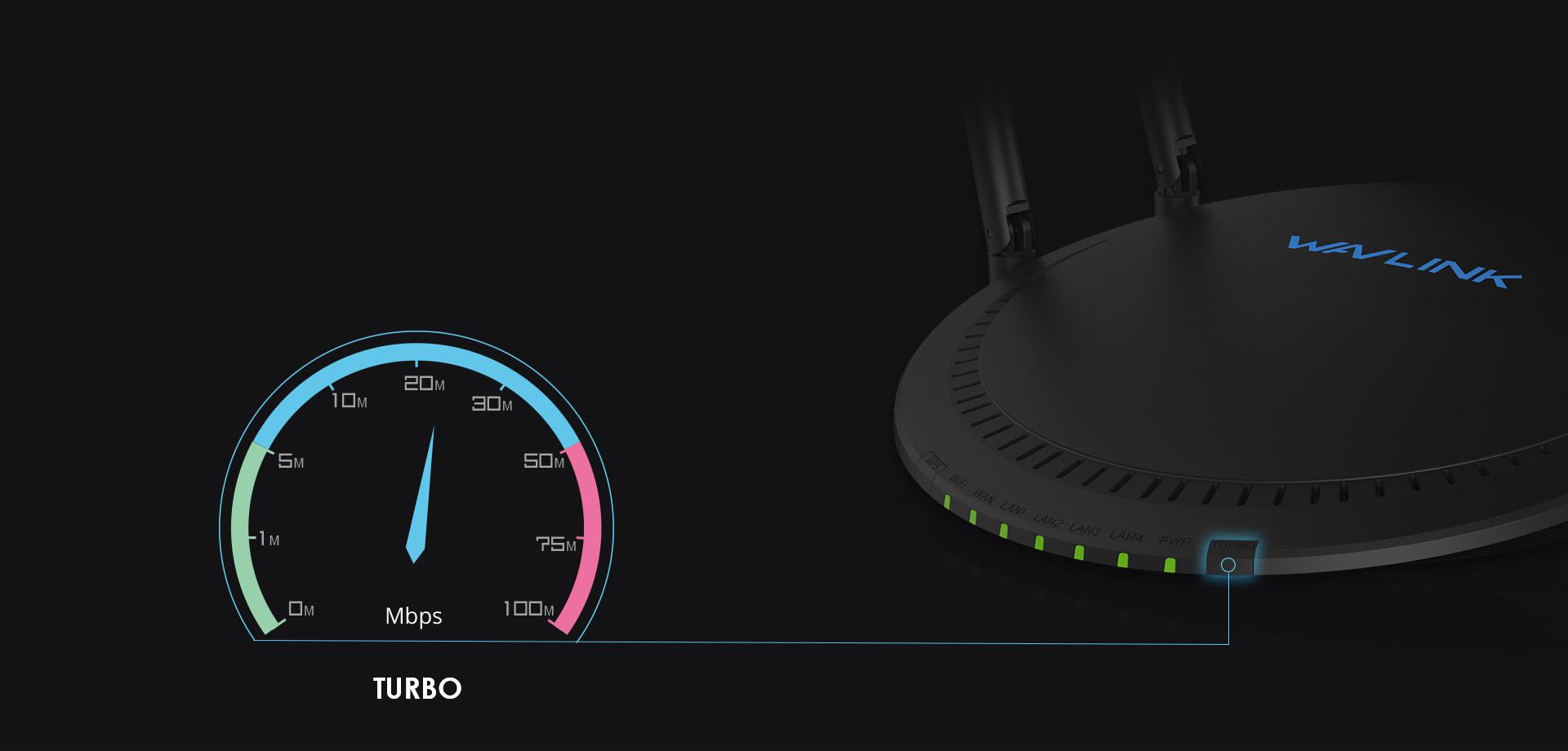 智能路由器,TURBO按钮,您的网络就会得到优化