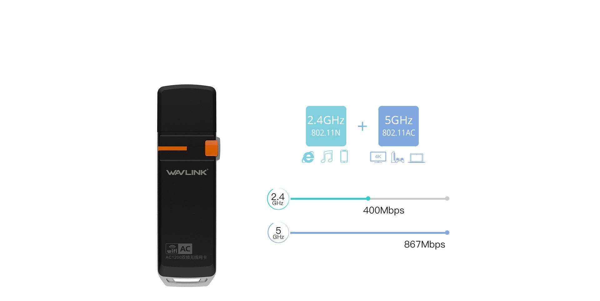 WN688A2,1200Mbps速率,高清视频、在线游戏无卡顿