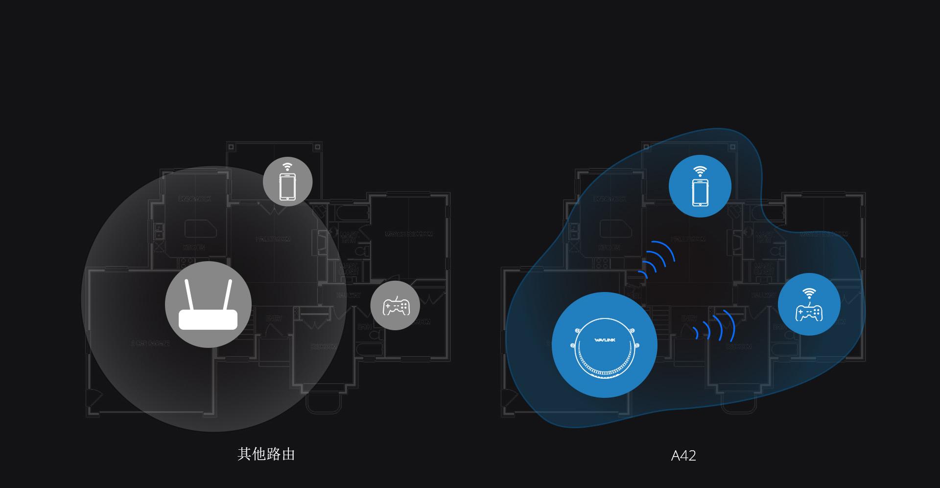 睿因A42,使用先进的波束成形技术增强信号