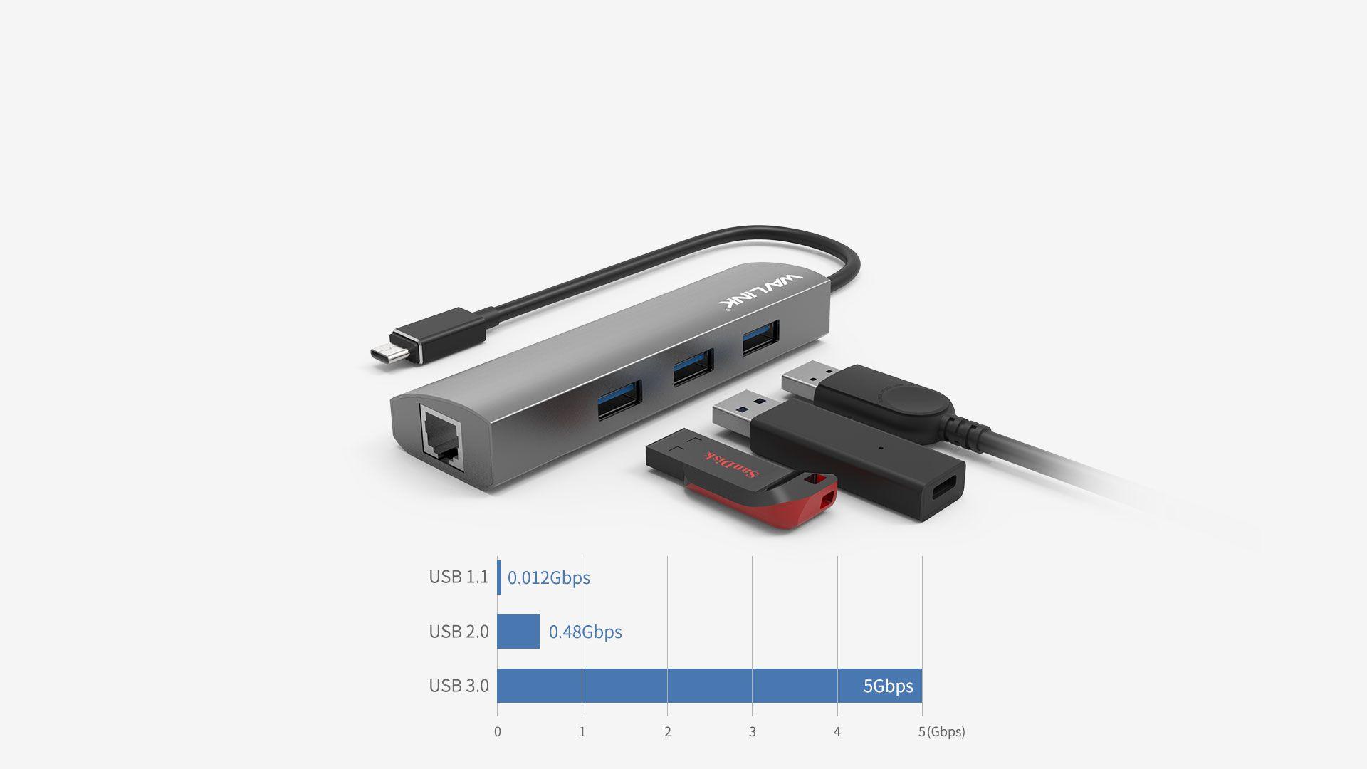 WAVLINK SUPERSPEED USB-C 4-PORT HUB WITH GIGABIT ETHERNET 4 7