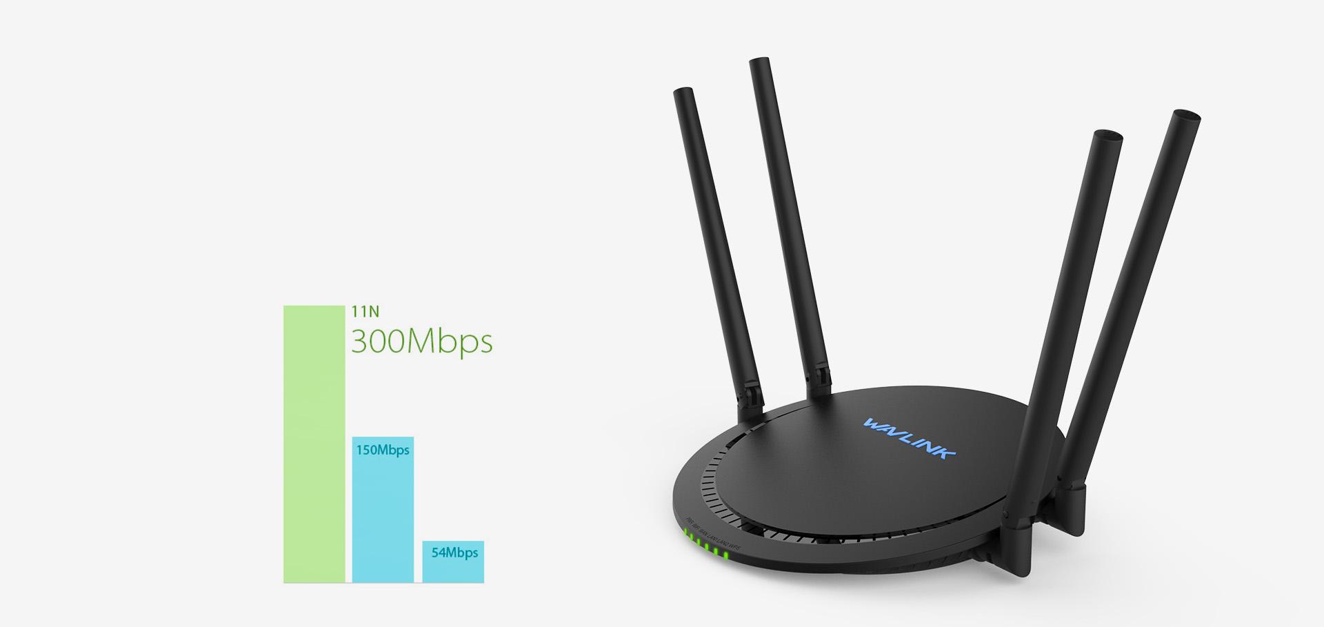 300Mbps传输速率,稳定高效