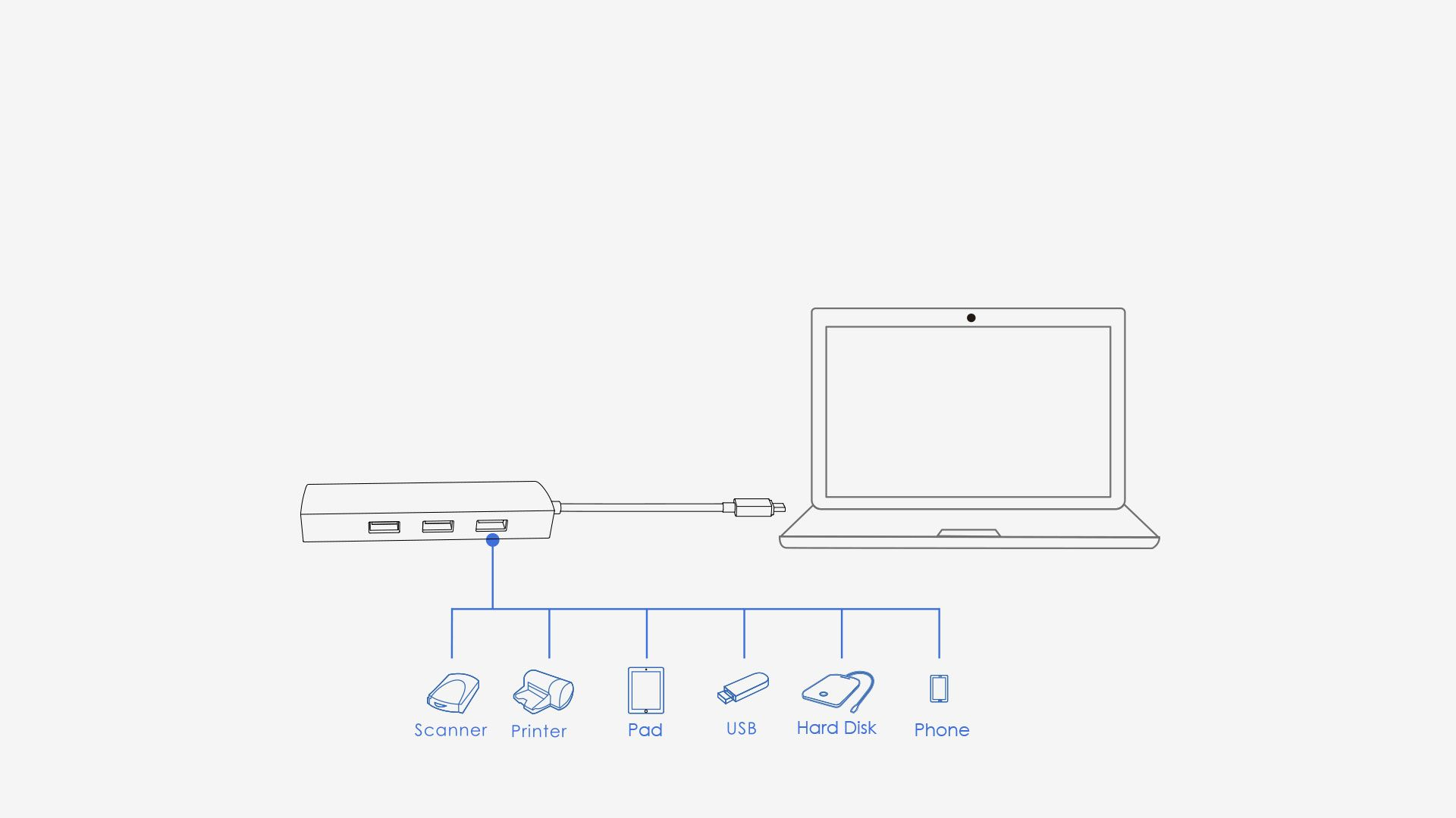 WAVLINK SUPERSPEED USB-C 4-PORT HUB WITH GIGABIT ETHERNET 5 8