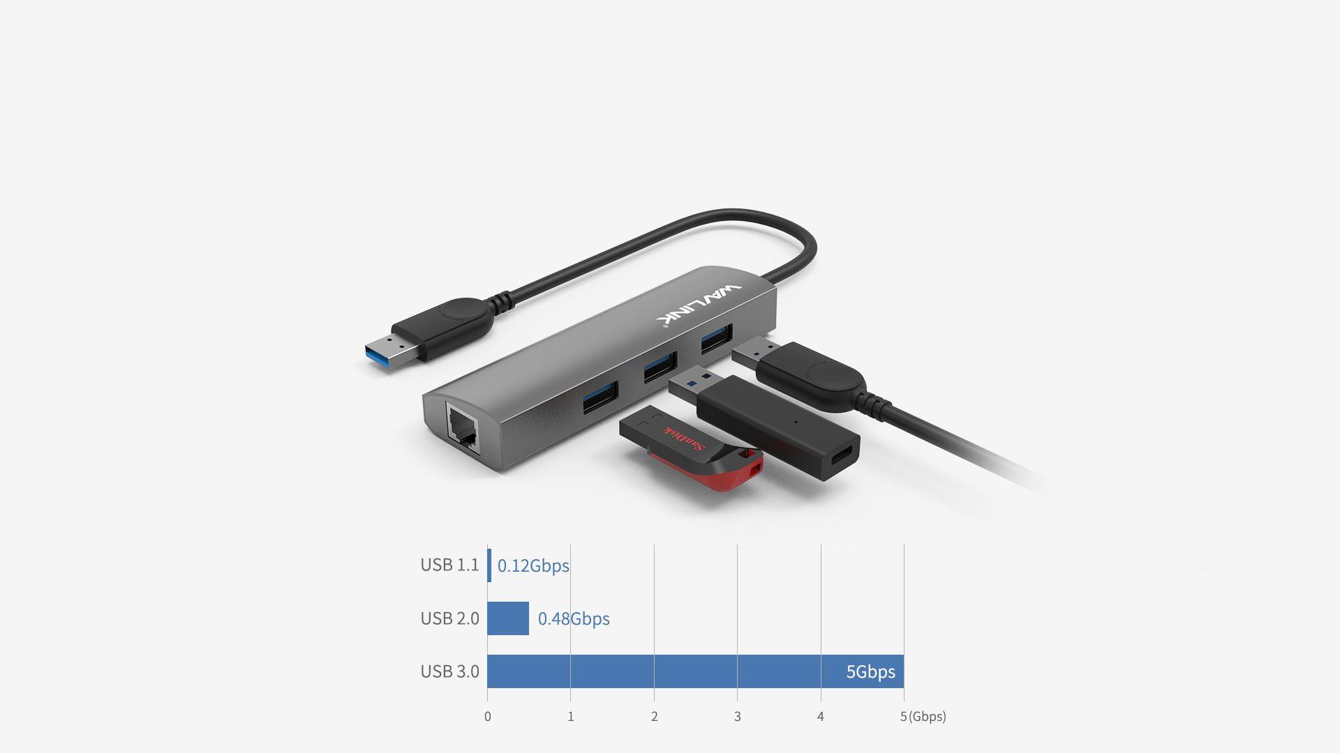 WAVLINK USB 3.0 4-PORT HUB WITH GIGABIT ETHERNET 4 7