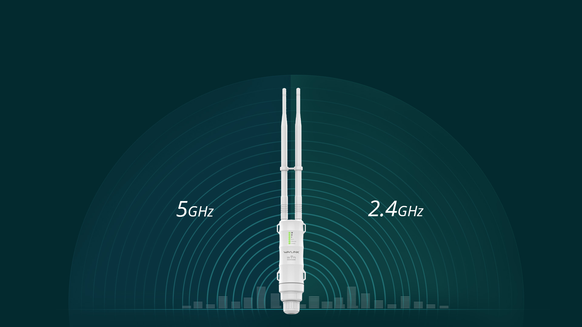 WAVLINK AC600 Dual-band High Power Outdoor Wireless AP/Range Extender/Router with PoE WL-WN570HA1 7