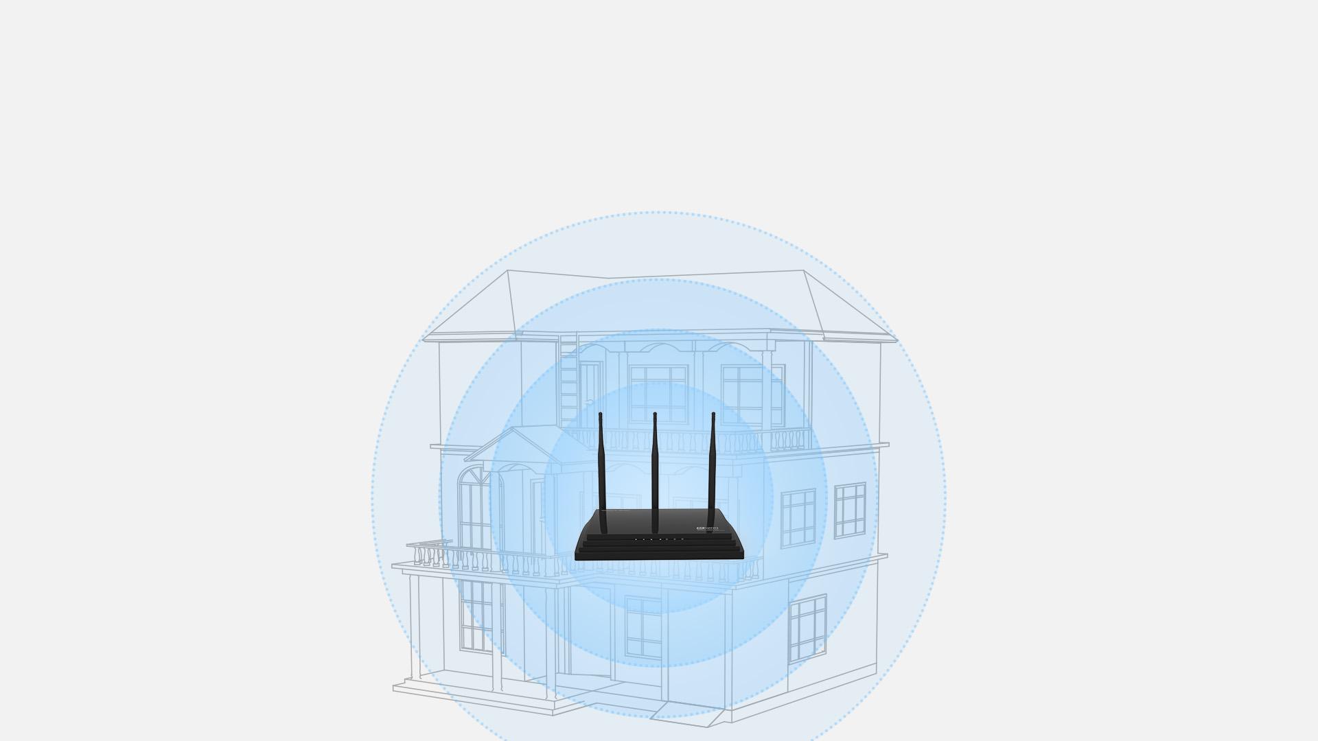 3x5dbi高增益天线,wifi覆盖无死角
