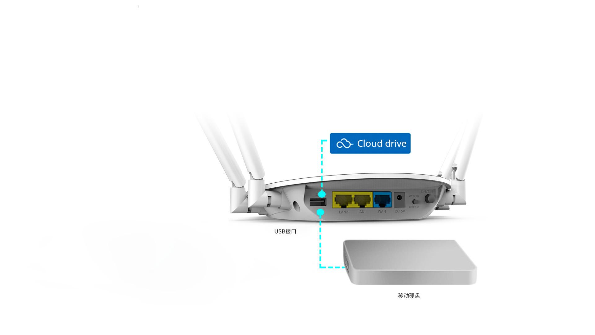 S32路由器,配备usb接口,轻松共享文件
