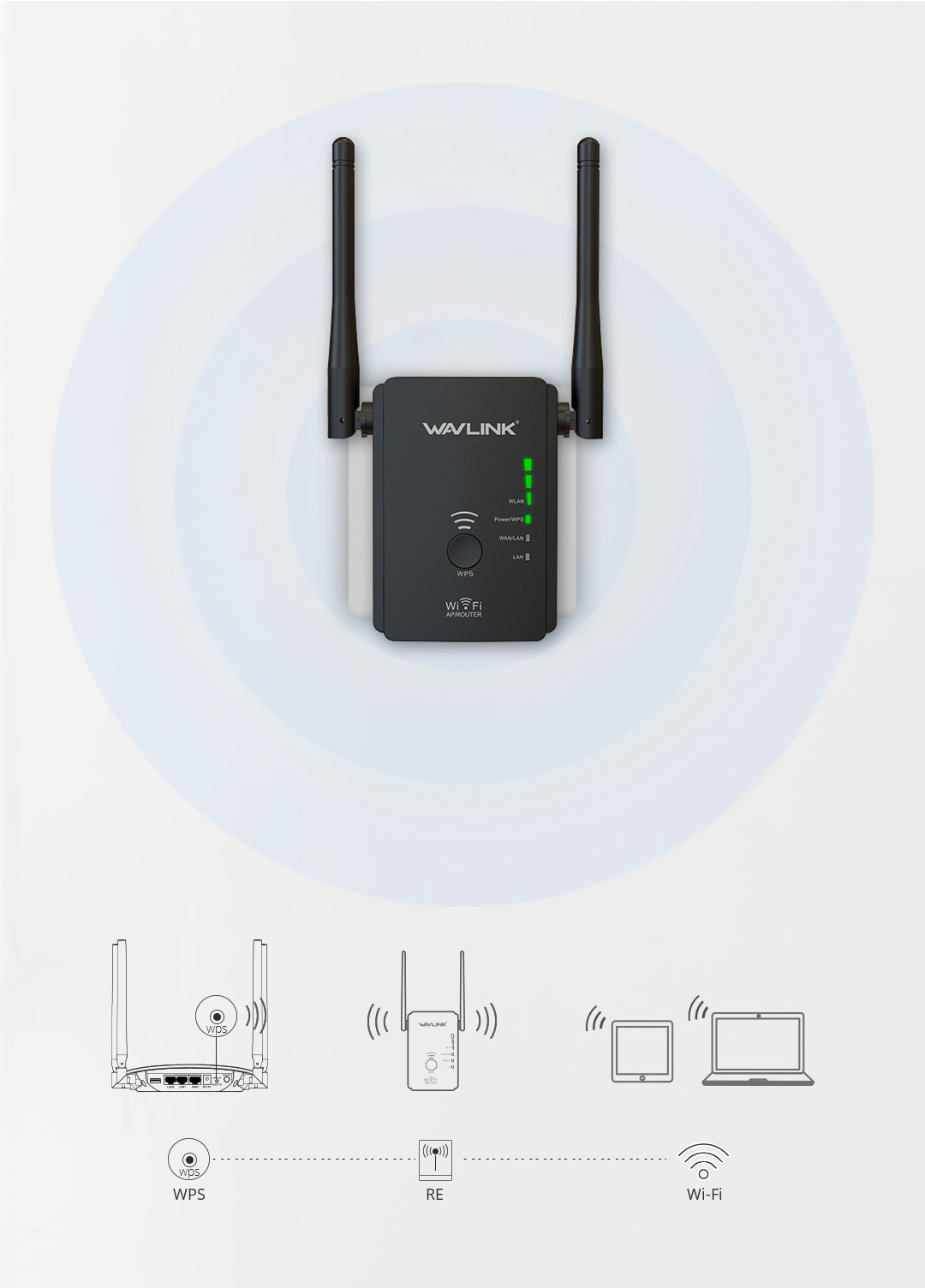WN578R2 AERIAL S2 – N300 Wireless AP/Range Extender/Router - Wavlink