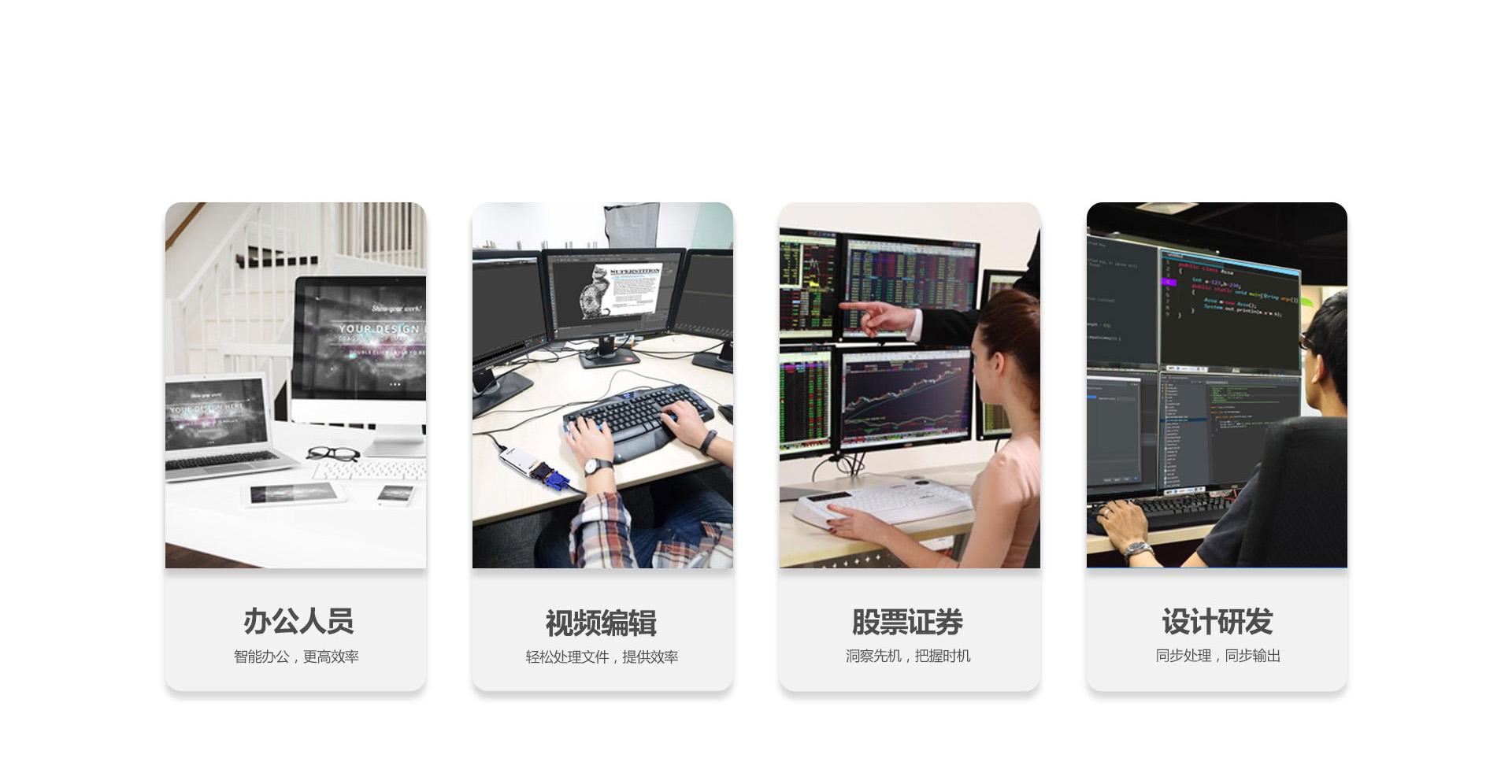 适用于视频编辑、股票证券、研发设计、办公的人员