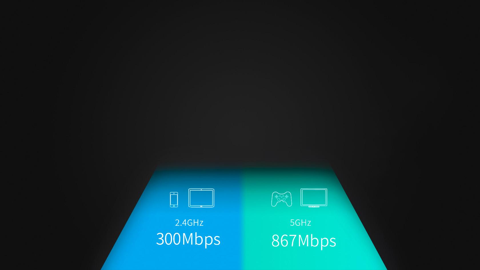 2.4GHZ+5GHZ双频段,信号更强更稳定