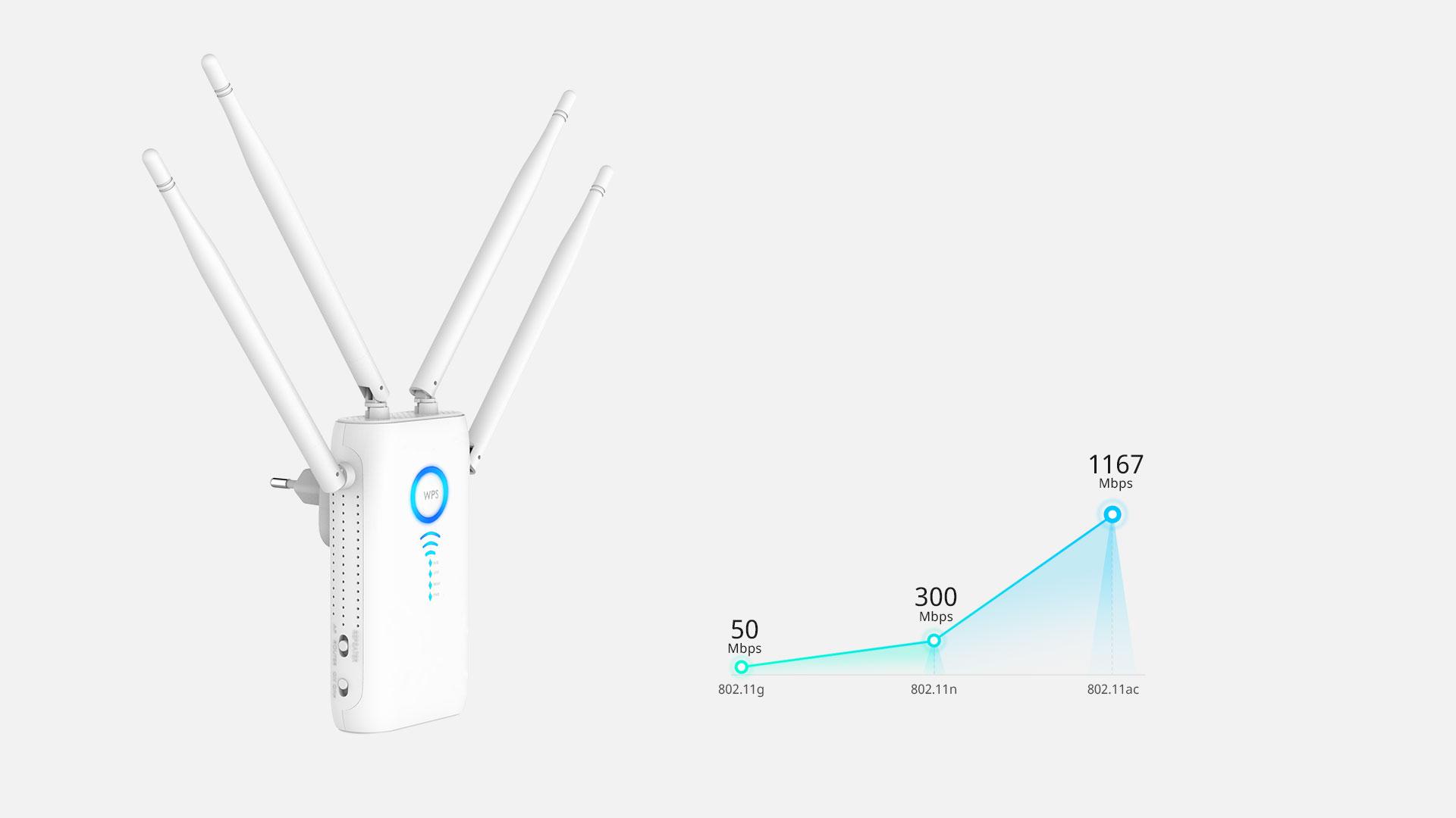 WAVLINK,WN579G3,Amazingly Fast_Wi-Fi,1200Mbps