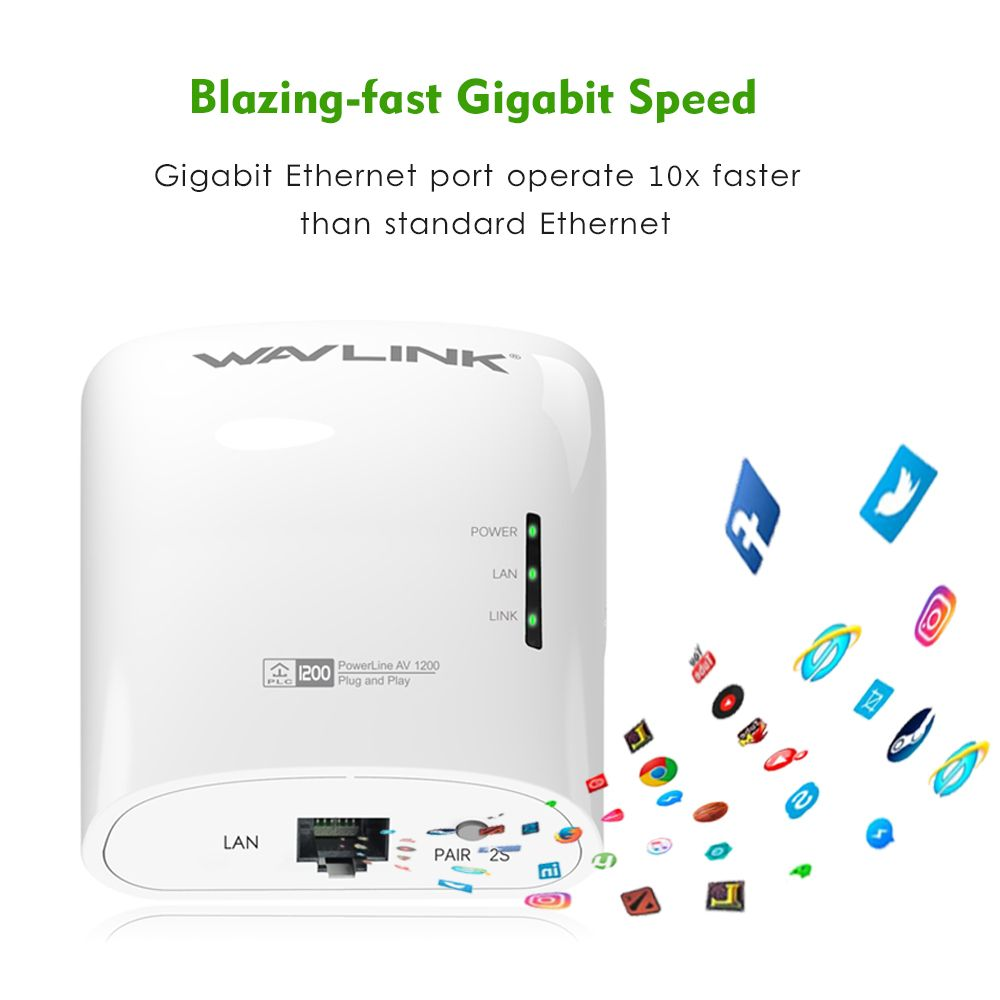 Nwp101g2 Av1200 Gigabit Powerline Extender Kit Wavlink Images Of Ether Wiring Diagram Wire The Wl Features A Ethernet Port That Is 10x Faster Than Traditional Fast Ports Allowing You To Enjoy Your Favorite Games Shows