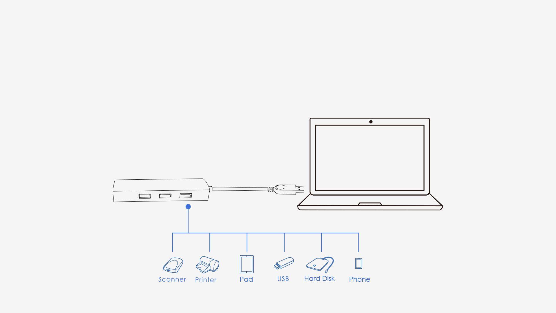 WAVLINK USB 3.0 4-PORT HUB WITH GIGABIT ETHERNET 5 8