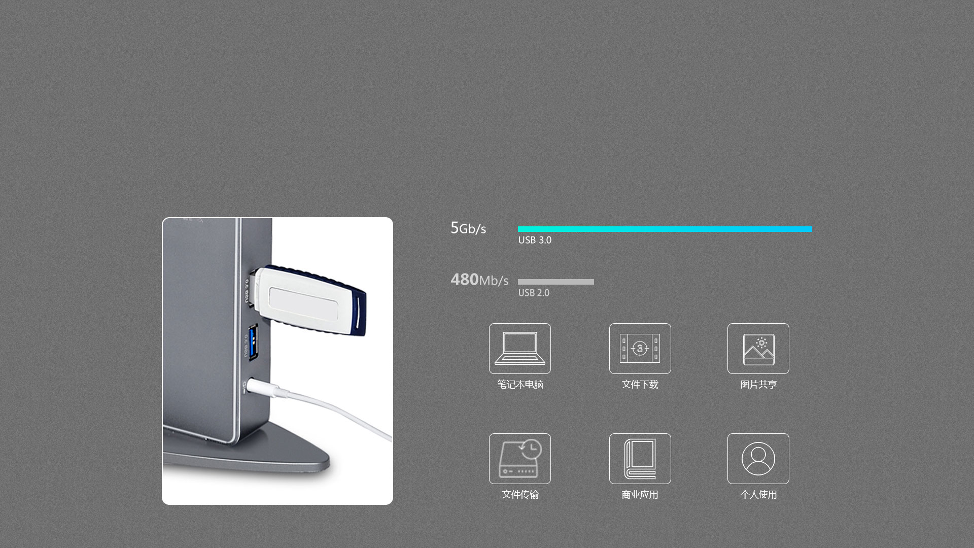 UG39DK7自带四个USB3.0接口