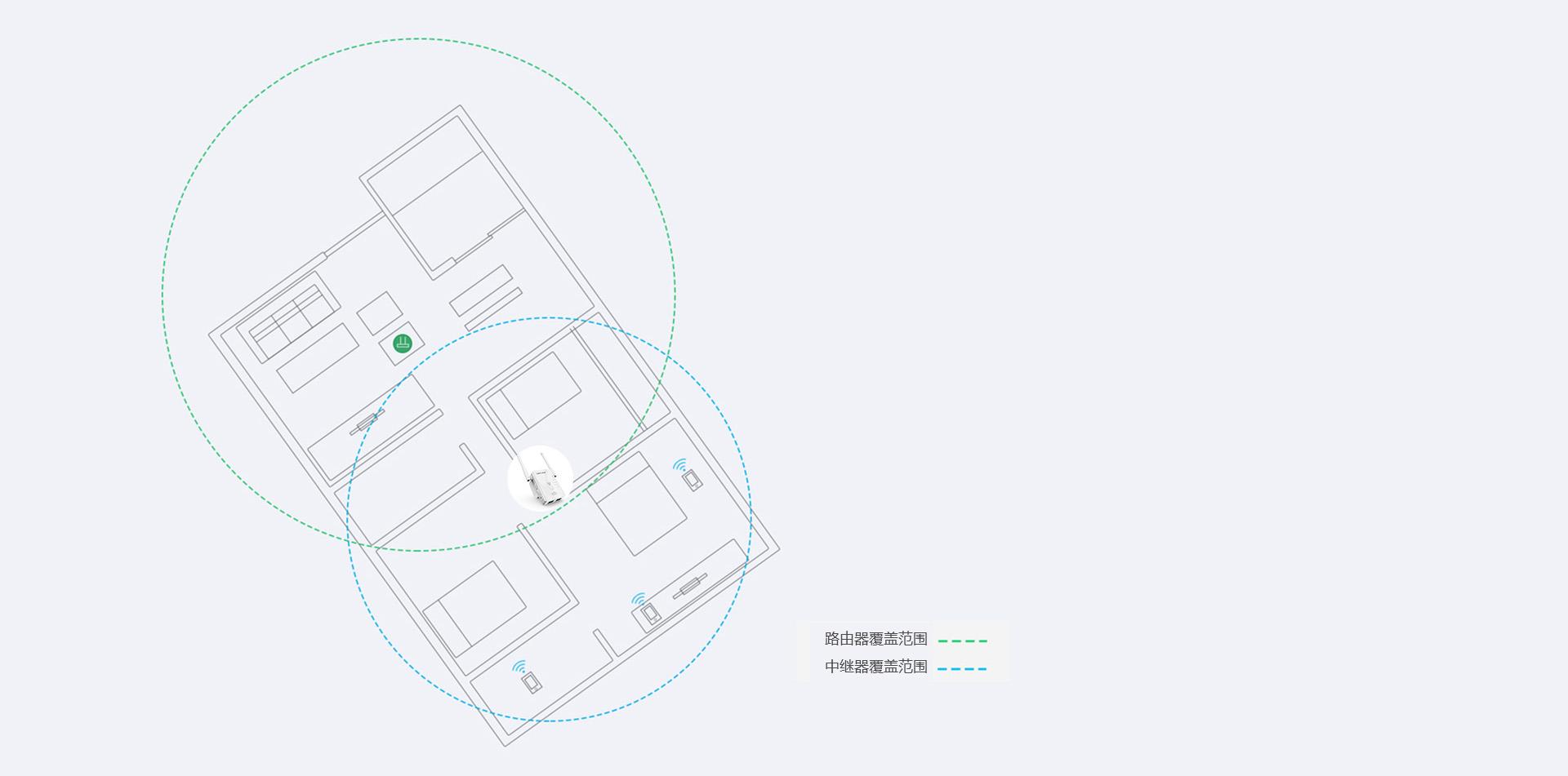578R2中继器,增强WiFi信号,扩大WiFi覆盖范围