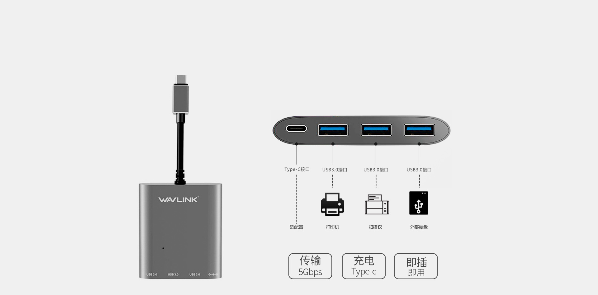 USB3.0接口提供高达5Gbps传输速率