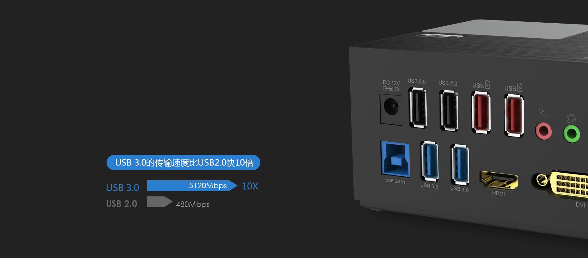 六个USB接口,轻松实现多任务需求